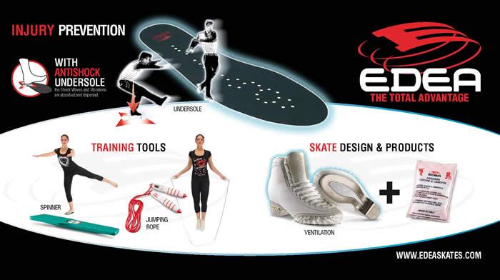 EDEA-TheTotalAdvantage EDEA NOENE Anti-Shock Technology UnderSoles
