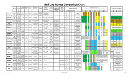 Roll-LineFrameComparisonChart-f-85X14-438x266 Roller Learning Center