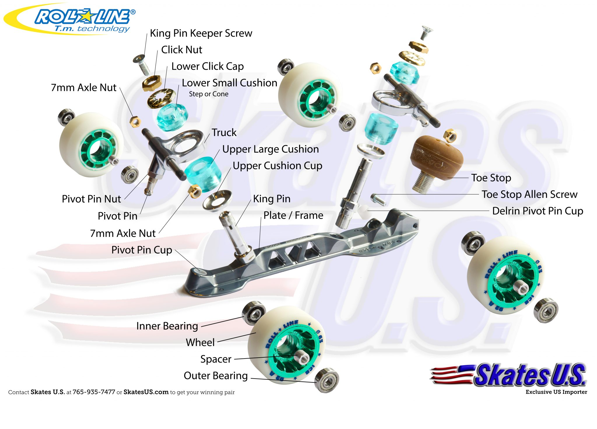 Exploded-Frame-Skates-US-2 Roll-Line