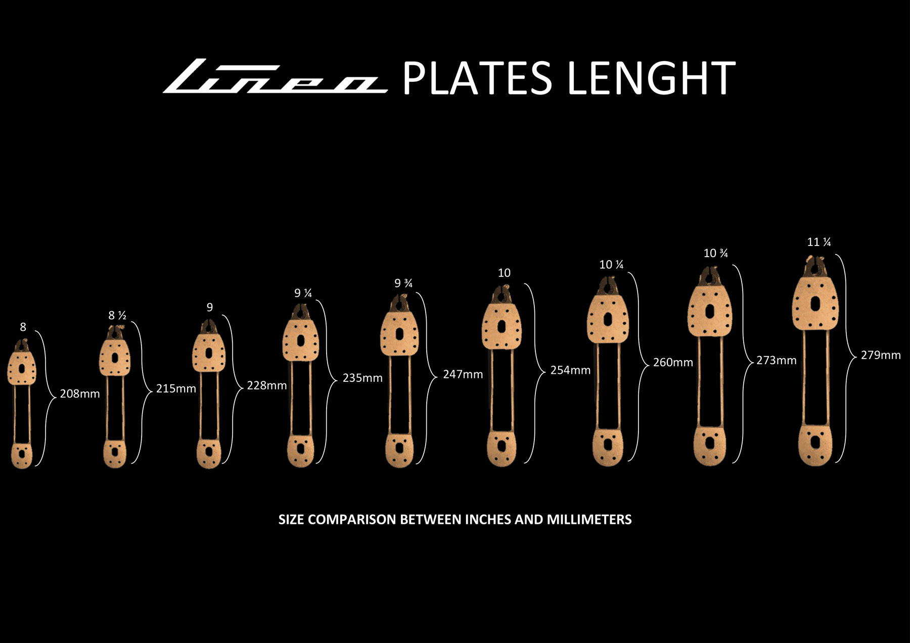 LINEA-SIZES-COMPARISON Roll-Line Linea (Wheels, Bearings & Toe Stops Included)