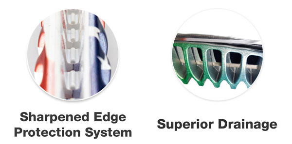 All3 Edea E-Guards Standard